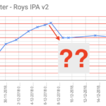 IPA v2: Manometer -1 bar?